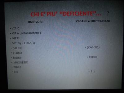Cles 01.12.2012 - Pronti Partenza Vegan, corso rapido di cucina vegan con Aida Vittoria Eltain 16
