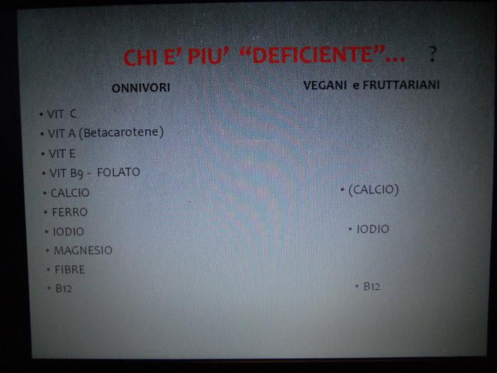 Cles 01.12.2012 - Pronti Partenza Vegan, corso rapido di cucina vegan con Aida Vittoria Eltain 53